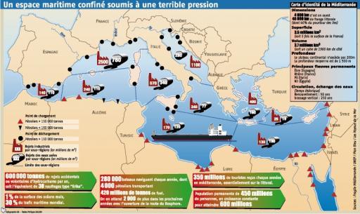mediterranepollution.jpg