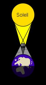Le 30 juin...éclipse solaire dans Astrologie 0aisos